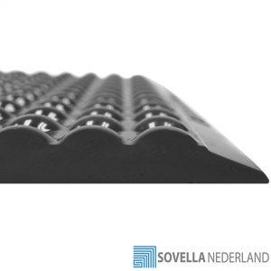 Sovella Nederland - Ergonomische noppenmat
